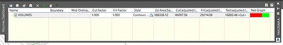 AutoCAD Civil 3D Cut/Fill