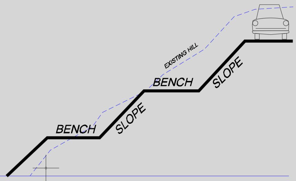 Benching Example